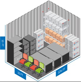 Size Guide For 125 Square Foot Self Storage Unit Self